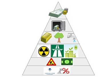 Pyramid of state-capture